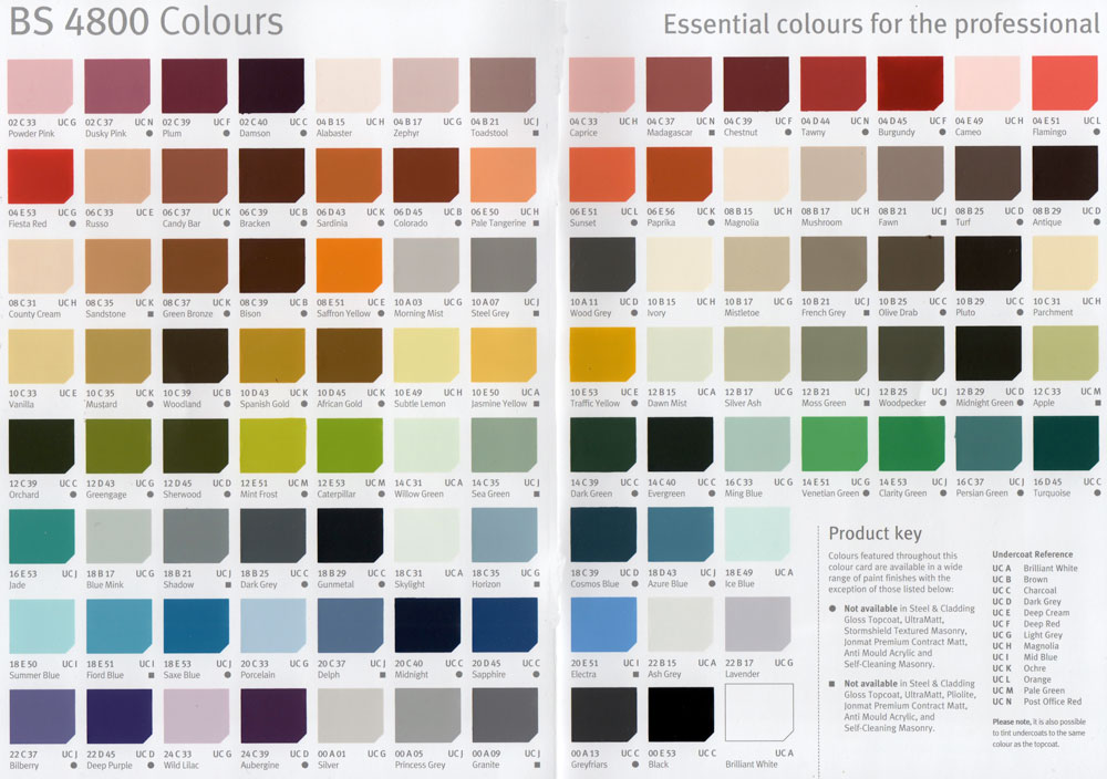 Lacquel Colour Paints